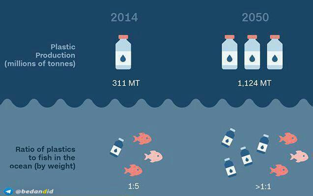 فاجعه پلاستیک